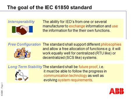 © ABB - Page 1 Free Configuration The standard shall support different philosophies and allow a free allocation of functions e.g. it will work equally.
