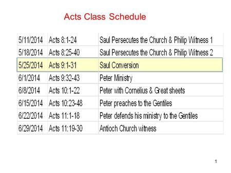 1 Acts Class Schedule. 2 The next major section of Acts: 6:8 to 9:31 Three significant events in the life of the church The martyrdom of Stephen - Acts.