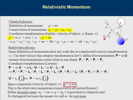 Relativistic Momentum Classical physics: Definition of momentum: p = mv Conservation of momentum:p 1 + p 2 = p 3 + p 4 Coordinate transformation (Galilei;