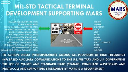 MIL-STD TACTICAL TERMINAL DEVELOPMENT SUPPORTING MARS TO ACHIEVE DIRECT INTEROPERABILITY AMONG ALL PROVIDERS OF HIGH FREQUENCY (HF) BASED AUXILIARY COMMUNICATIONS.