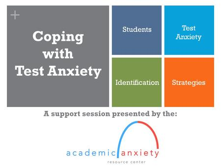 + Coping with Test Anxiety A support session presented by the: Students Test Anxiety IdentificationStrategies.