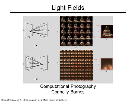 Light Fields Computational Photography Connelly Barnes Slides from Alexei A. Efros, James Hays, Marc Levoy, and others.