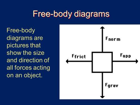 Free-body diagrams Free-body diagrams are pictures that show the size and direction of all forces acting on an object.