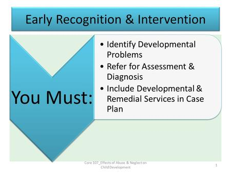 Early Recognition & Intervention You Must: Identify Developmental Problems Refer for Assessment & Diagnosis Include Developmental & Remedial Services in.
