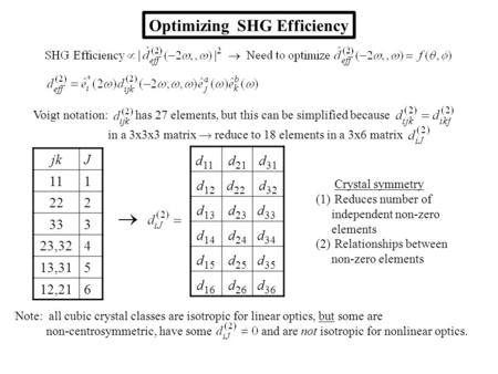 Optimizing SHG Efficiency Voigt notation: has 27 elements, but this can be simplified because. in a 3x3x3 matrix  reduce to 18 elements in a 3x6 matrix.
