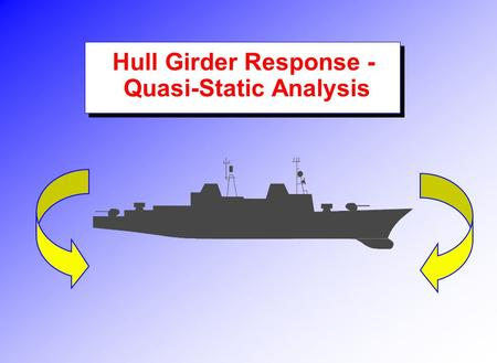 Hull Girder Response - Quasi-Static Analysis