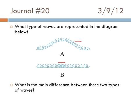 Journal #20 3/9/12  What type of waves are represented in the diagram below?  What is the main difference between these two types of waves? A B.
