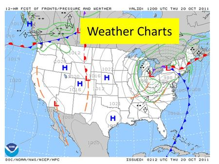 Weather Charts 1. Current Weather Products Observations – Surface Analysis Charts – Constant Pressure Charts – Weather Depiction Charts – Lifted Index.