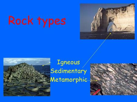 Rock types Igneous Sedimentary Metamorphic. Differences in the rock textures Igneous – isometric.