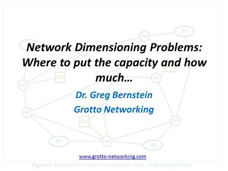 B Network Dimensioning Problems: Where to put the capacity and how much… Dr. Greg Bernstein Grotto Networking www.grotto-networking.com.