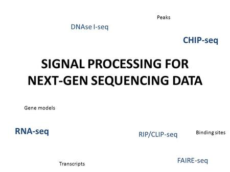 SIGNAL PROCESSING FOR NEXT-GEN SEQUENCING DATA RNA-seq CHIP-seq DNAse I-seq FAIRE-seq Peaks Transcripts Gene models Binding sites RIP/CLIP-seq.