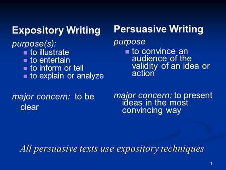 All persuasive texts use expository techniques