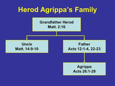 Herod Agrippa's Family Grandfather Herod Matt. 2:16 Uncle Matt. 14:9-10 Father Acts 12:1-4, 22-23 Agrippa Acts 26:1-28.