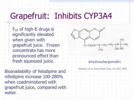 Grapefruit: Inhibits CYP3A4 Edwards, et al. Drug Metab. Disp. 24:1287, 1996. dihydroxybergamottin F FP of high-E drugs is significantly elevated when given.