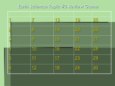 Earth Science Topic #3 Review Game 1111 7777 13 19 25 2222 8888 14 20 26 3333 9999 15 21 27 4444 10 16 22 28 5555 11 17 23 29 6666 12 18 24 30.