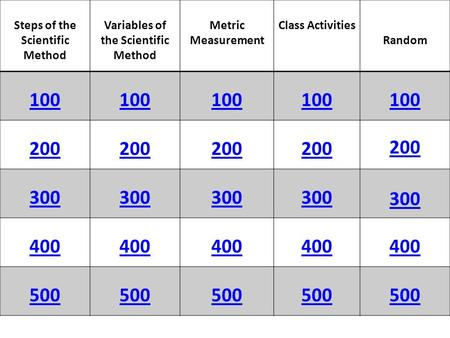 Steps of the Scientific Method Variables of the Scientific Method Metric Measurement Class Activities Random 100 200 300 400 500.
