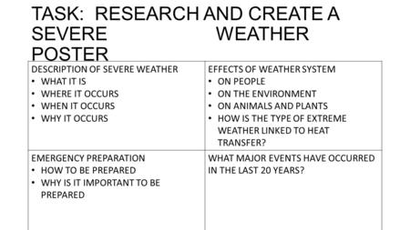 TASK: RESEARCH AND CREATE A SEVERE WEATHER POSTER DESCRIPTION OF SEVERE WEATHER WHAT IT IS WHERE IT OCCURS WHEN IT OCCURS WHY IT OCCURS EFFECTS OF WEATHER.