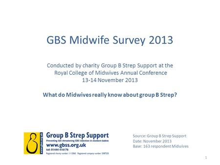 GBS Midwife Survey 2013 Conducted by charity Group B Strep Support at the Royal College of Midwives Annual Conference 13-14 November 2013 What do Midwives.