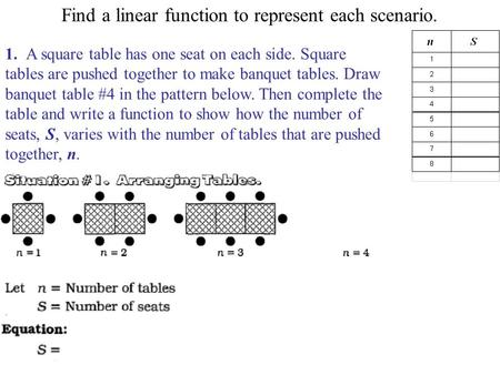 Find a linear function to represent each scenario.