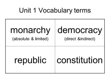 Unit 1 Vocabulary terms monarchy (absolute & limited) democracy (direct &indirect) republicconstitution.