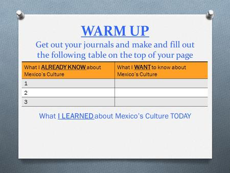 WARM UP Get out your journals and make and fill out the following table on the top of your page What I ALREADY KNOW about Mexico's Culture What I WANT.
