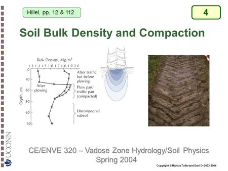 CE/ENVE 320 – Vadose Zone Hydrology/Soil Physics Spring 2004 Copyright © Markus Tuller and Dani Or 2002-2004 Soil Bulk Density and Compaction Hillel, pp.