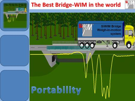 The Best Bridge-WIM in the world. Easy to install Easy to install...