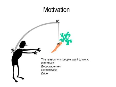Motivation The reason why people want to work. Incentives Encouragement Enthusiastic Drive.
