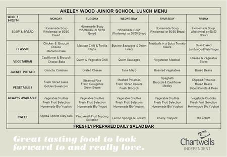 AKELEY WOOD JUNIOR SCHOOL LUNCH MENU Week 1 24/02/14 MONDAYTUESDAYWEDNESDAYTHURSDAYFRIDAY SOUP & BREAD Homemade Soup Wholemeal or 50/50 Bread Homemade.