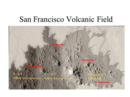 San Francisco Volcanic Field. Arizona's Hotspot Continental Hotspot Volcanism: Hotspots are thought to be caused by a narrow stream of hot mantle convecting.