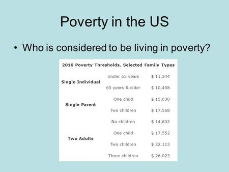 Poverty in the US Who is considered to be living in poverty? 2010 Poverty Thresholds, Selected Family Types Single Individual Under 65 years$ 11,344 65.