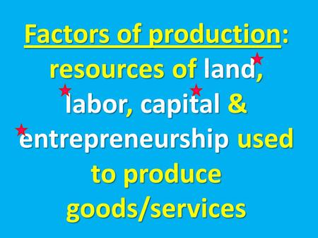 Factors of production: resources of land, labor, capital & entrepreneurship used to produce goods/services.