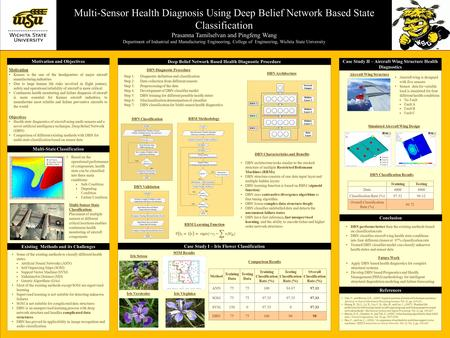 POSTER TEMPLATE BY: www.PosterPresentations.com Multi-Sensor Health Diagnosis Using Deep Belief Network Based State Classification Prasanna Tamilselvan.