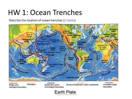 HW 1: Ocean Trenches Describe the location of ocean trenches (2 marks) Dwight Sutherland 2013.