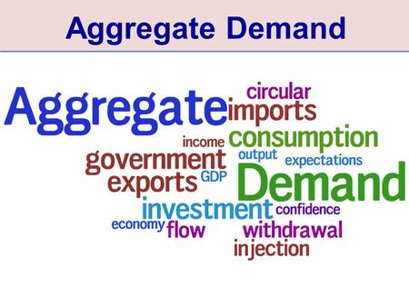 Aggregate Demand. Define aggregate demand Explain the determinants of aggregate demand.