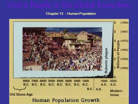 Unit 4 People in the Global Ecosystem Chapter 13 - Human Population.