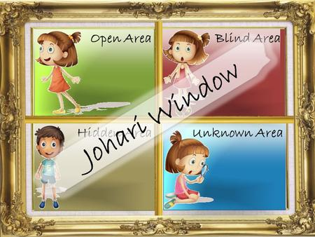Open Area Blind Area Johari Window Hidden Area Unknown Area.