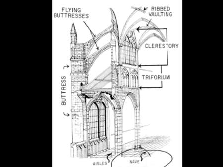 Know Your Cathedrals! Notre Dame Reims Chartres Amiens Salisbury Saint Chapelle.