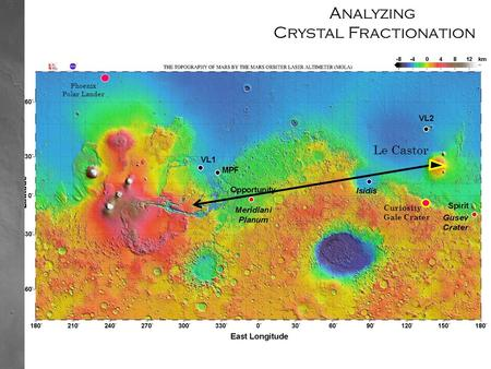 Analyzing Crystal Fractionation Le Castor Curiosity Gale Crater Phoenix Polar Lander.