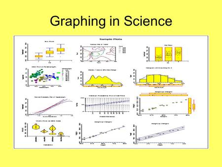 Graphing in Science.