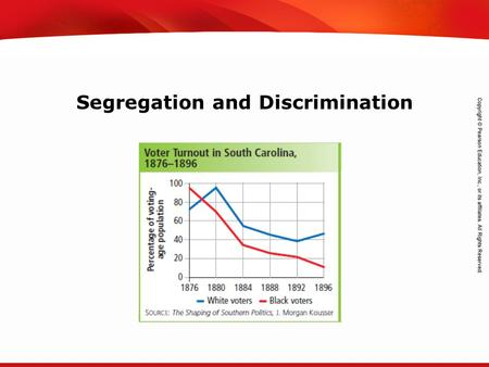 TEKS 8C: Calculate percent composition and empirical and molecular formulas. Segregation and Discrimination.
