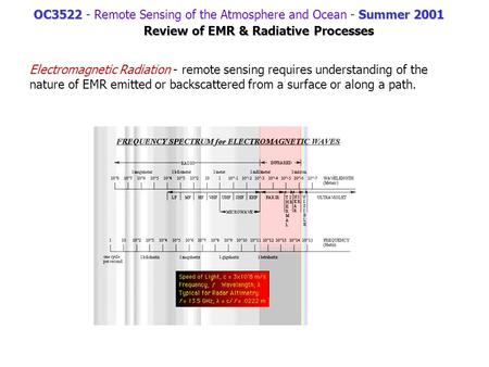 OC3522Summer 2001 OC3522 - Remote Sensing of the Atmosphere and Ocean - Summer 2001 Review of EMR & Radiative Processes Electromagnetic Radiation - remote.
