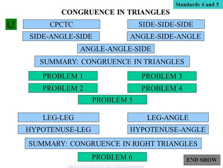 1 CPCTC SIDE-ANGLE-SIDE ANGLE-ANGLE-SIDE PROBLEM 1 SIDE-SIDE-SIDE PROBLEM 3 ANGLE-SIDE-ANGLE Standards 4 and 5 SUMMARY: CONGRUENCE IN TRIANGLES SUMMARY: