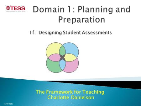 The Framework for Teaching Charlotte Danielson 1f: Designing Student Assessments 1 6/2/2013.
