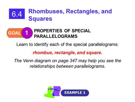 EXAMPLE 1 6.4 Rhombuses, Rectangles, and Squares Learn to identify each of the special parallelograms: rhombus, rectangle, and square. The Venn diagram.
