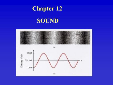 Chapter 12 SOUND. Sound Waves are longitudinal waves: The particles of the medium through which it propagates oscillates in the same direction along.