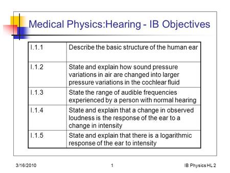 3/16/2010IB Physics HL 21 Medical Physics:Hearing - IB Objectives I.1.1Describe the basic structure of the human ear I.1.2State and explain how sound pressure.