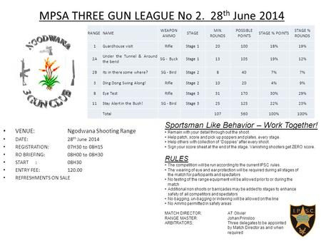MPSA THREE GUN LEAGUE No 2. 28 th June 2014 VENUE:Ngodwana Shooting Range DATE:28 th June 2014 REGISTRATION:07H30 to 08H15 RO BRIEFING:08H00 to 08H30 START:08H30.