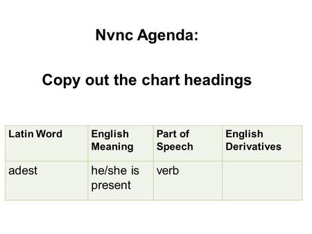 Nvnc Agenda: Copy out the chart headings Latin WordEnglish Meaning Part of Speech English Derivatives adesthe/she is present verb.