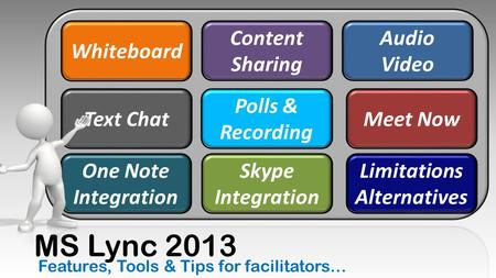 Whiteboard Content Sharing Audio Video Text Chat Polls & Recording Meet Now Skype Integration MS Lync 2013 Features, Tools & Tips for facilitators… Limitations.